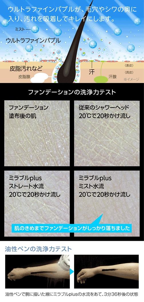 ファンデーションの洗浄力テスト・油性ペンの洗浄力テスト
